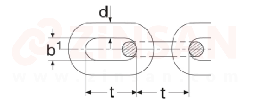 سلاسل DIN 5685 ( بدون عيار ودون إختبار)