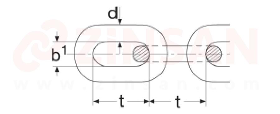 DIN 5685 Цепи (не калиброванные и не протестированные)